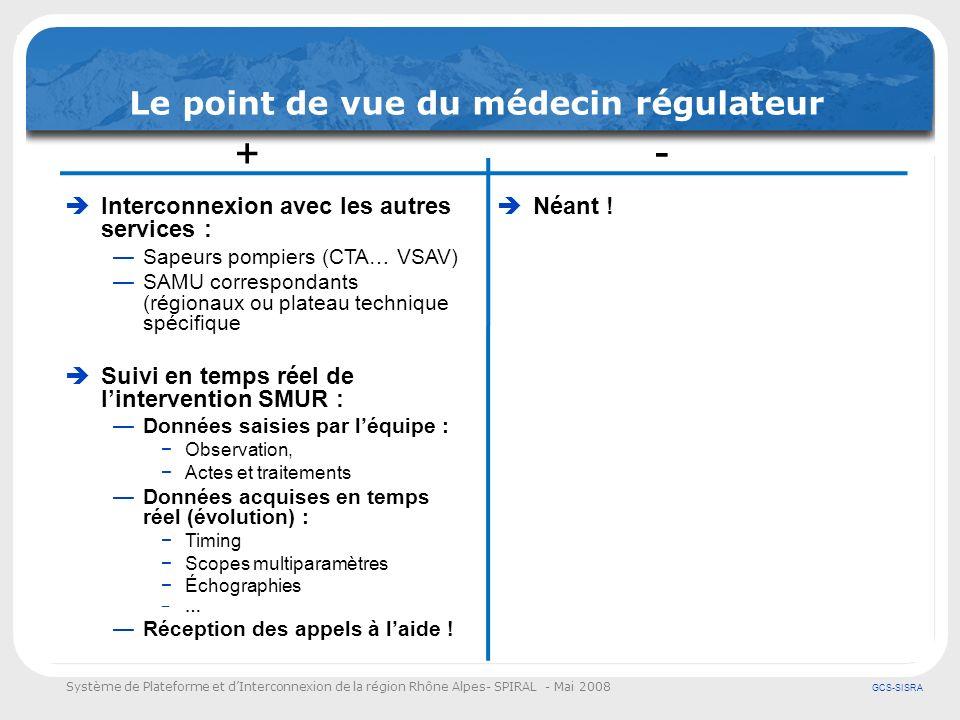 Système de Plateforme et dInterconnexion de la région Rhône Alpes- SPIRAL - Mai 2008 GCS-SISRA Le point de vue du médecin régulateur Néant ! Interconn