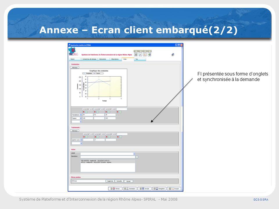 Système de Plateforme et dInterconnexion de la région Rhône Alpes- SPIRAL - Mai 2008 GCS-SISRA Annexe – Ecran client embarqué(2/2) FI présentée sous f