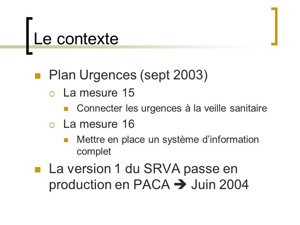 Le contexte Plan Urgences (sept 2003) La mesure 15 Connecter les urgences à la veille sanitaire La mesure 16 Mettre en place un système dinformation c