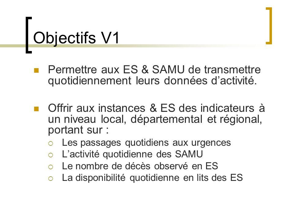 Objectifs V1 Permettre aux ES & SAMU de transmettre quotidiennement leurs données dactivité. Offrir aux instances & ES des indicateurs à un niveau loc