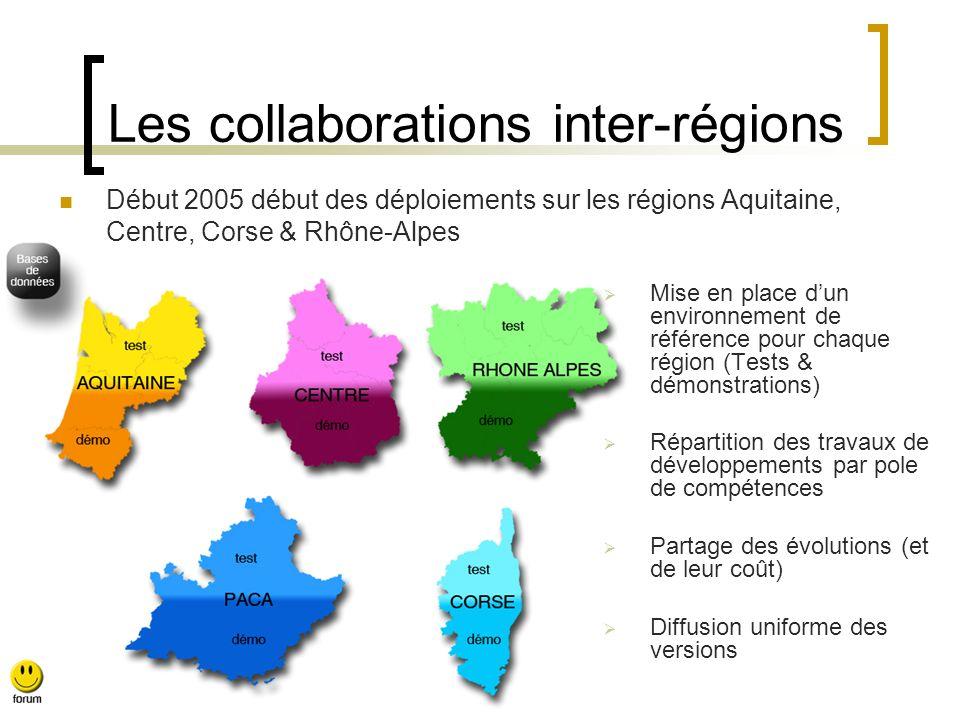 Les collaborations inter-régions Mise en place dun environnement de référence pour chaque région (Tests & démonstrations) Répartition des travaux de d