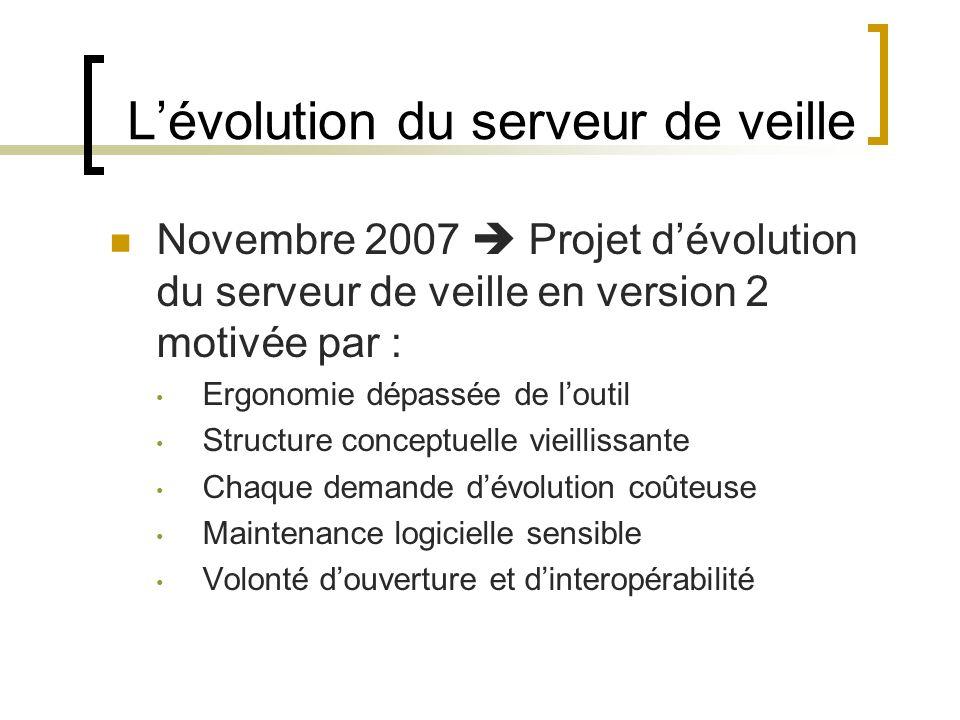 Lévolution du serveur de veille Novembre 2007 Projet dévolution du serveur de veille en version 2 motivée par : Ergonomie dépassée de loutil Structure