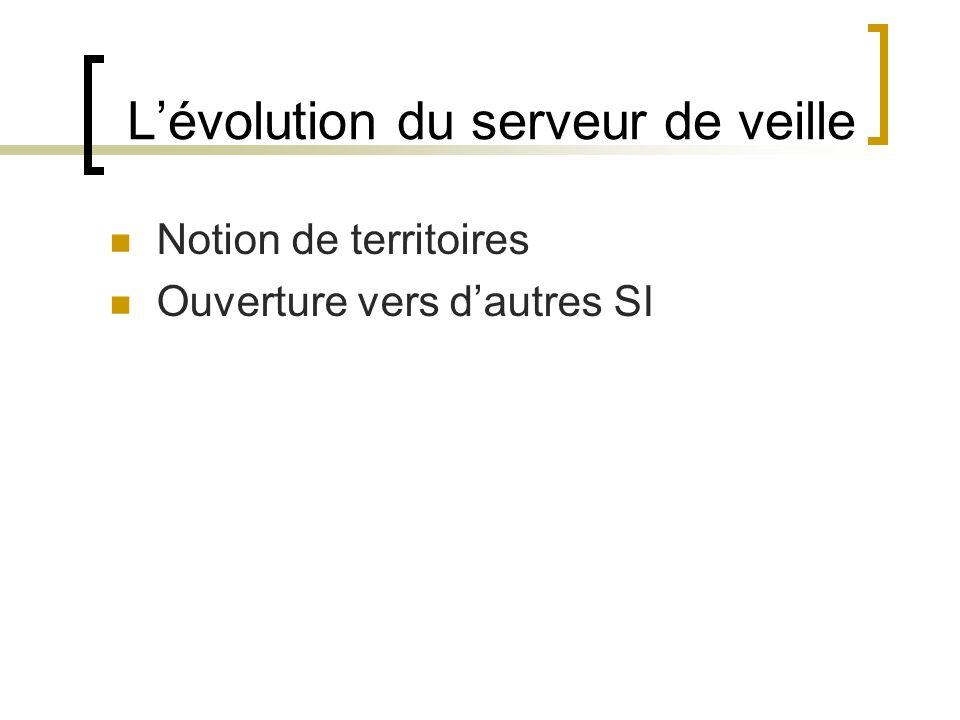 Lévolution du serveur de veille Notion de territoires Ouverture vers dautres SI