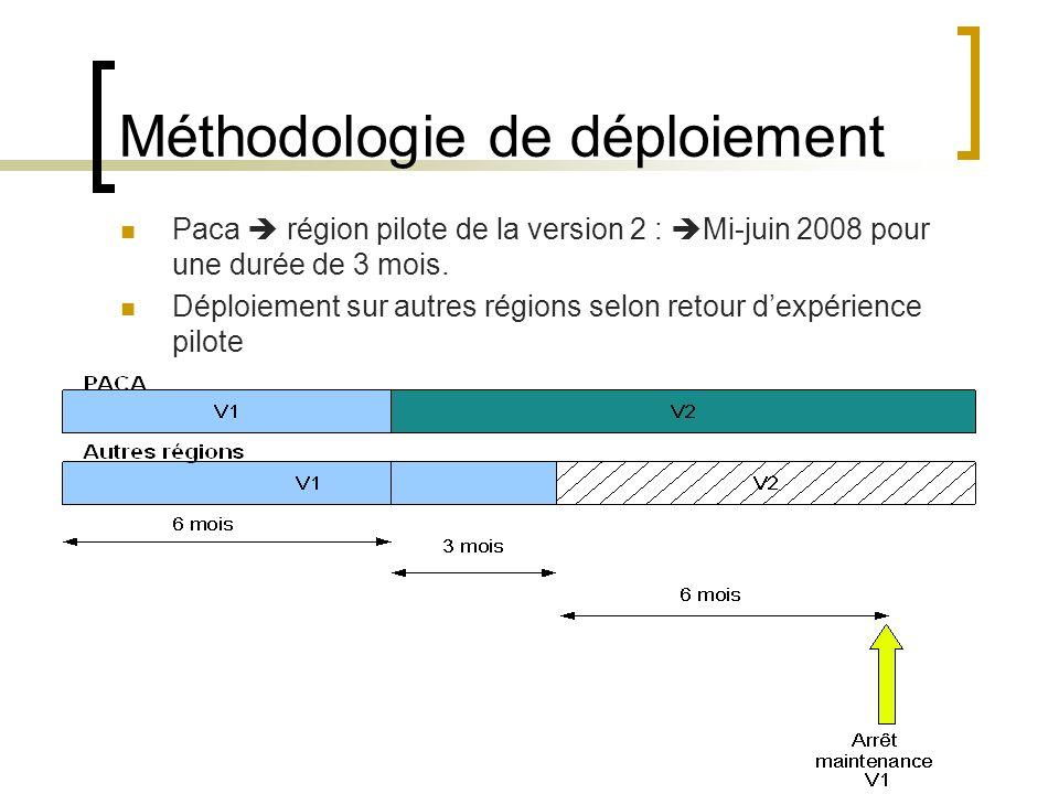 Méthodologie de déploiement Paca région pilote de la version 2 : Mi-juin 2008 pour une durée de 3 mois. Déploiement sur autres régions selon retour de