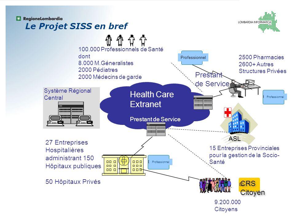 2500 Pharmacies 2600+ Autres Structures Privées Système Régional Central 100.000 Professionnels de Santé dont 8.000 M.Géneralistes 2000 Pédiatres 2000