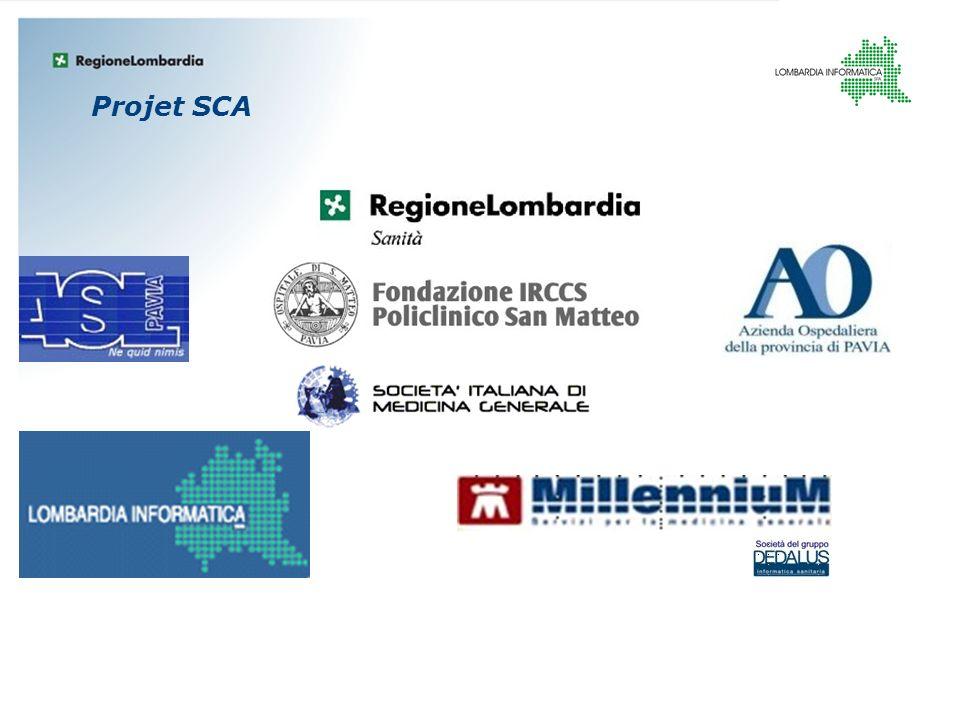 Projet SCA