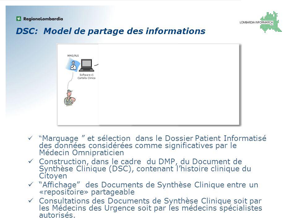 DSC: Model de partage des informations Marquage et sélection dans le Dossier Patient Informatisé des données considérées comme significatives par le M