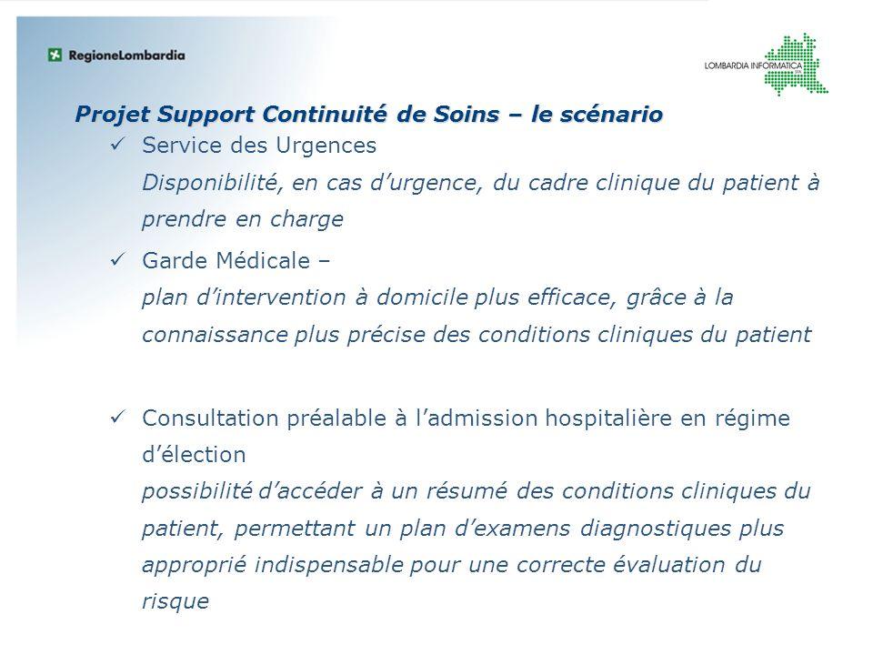 Projet Support Continuité de Soins – le scénario Service des Urgences Disponibilité, en cas durgence, du cadre clinique du patient à prendre en charge