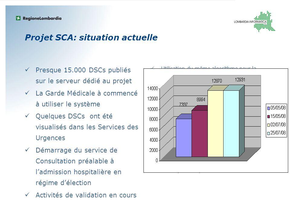 Projet SCA: situation actuelle Presque 15.000 DSCs publiés sur le serveur dédié au projet La Garde Médicale à commencé à utiliser le système Quelques