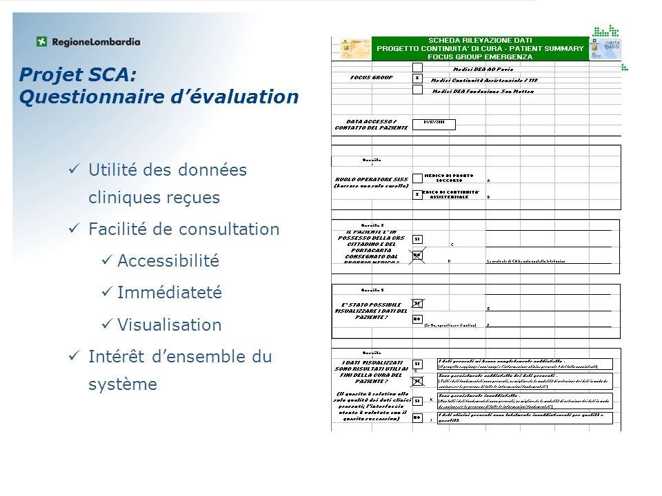 Projet SCA: Questionnaire dévaluation Utilité des données cliniques reçues Facilité de consultation Accessibilité Immédiateté Visualisation Intérêt de