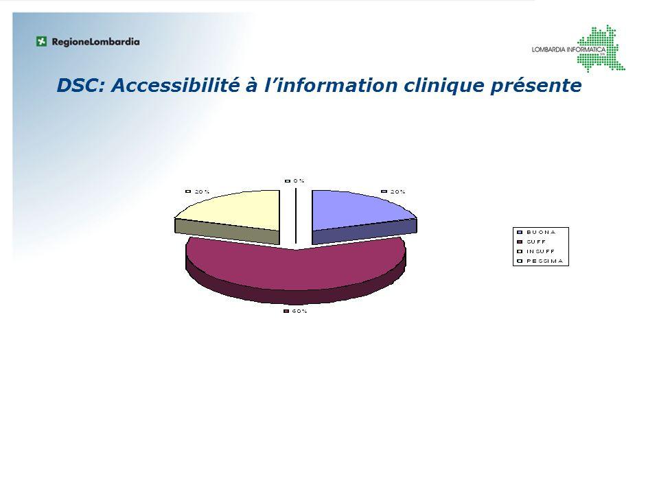 DSC: Accessibilité à linformation clinique présente