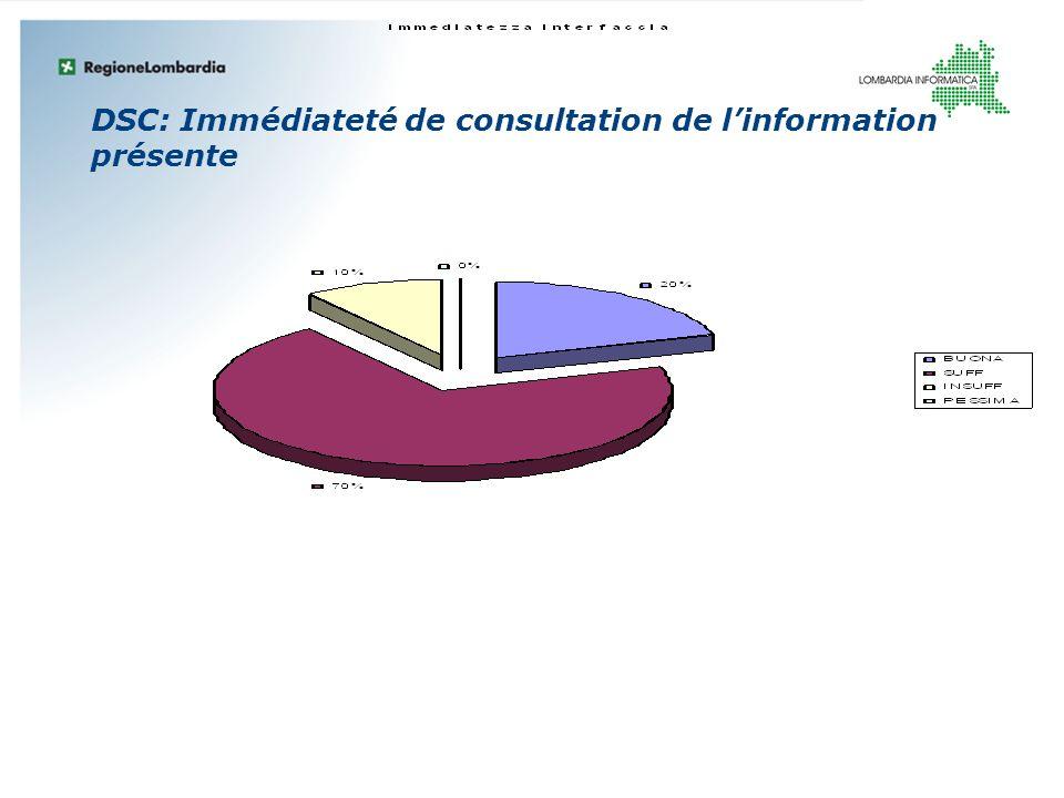 DSC: Immédiateté de consultation de linformation présente