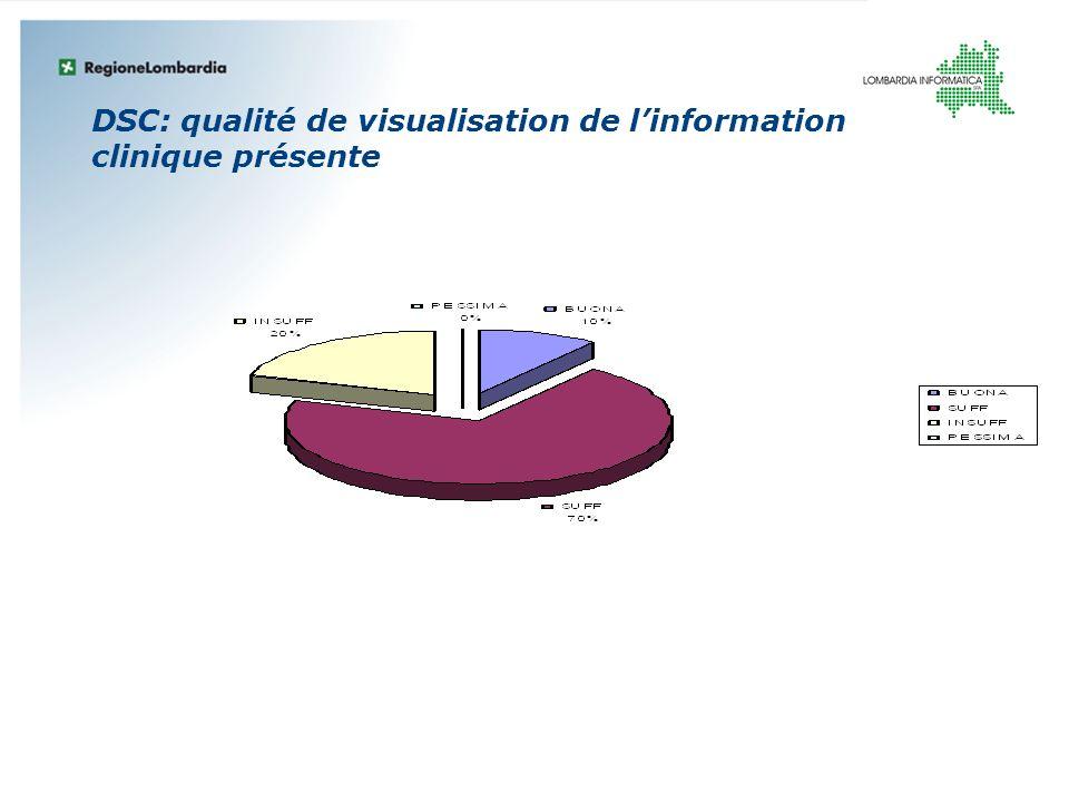 DSC: qualité de visualisation de linformation clinique présente