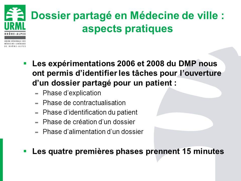 Dossier partagé en Médecine de ville : aspects pratiques Les expérimentations 2006 et 2008 du DMP nous ont permis didentifier les tâches pour louvertu