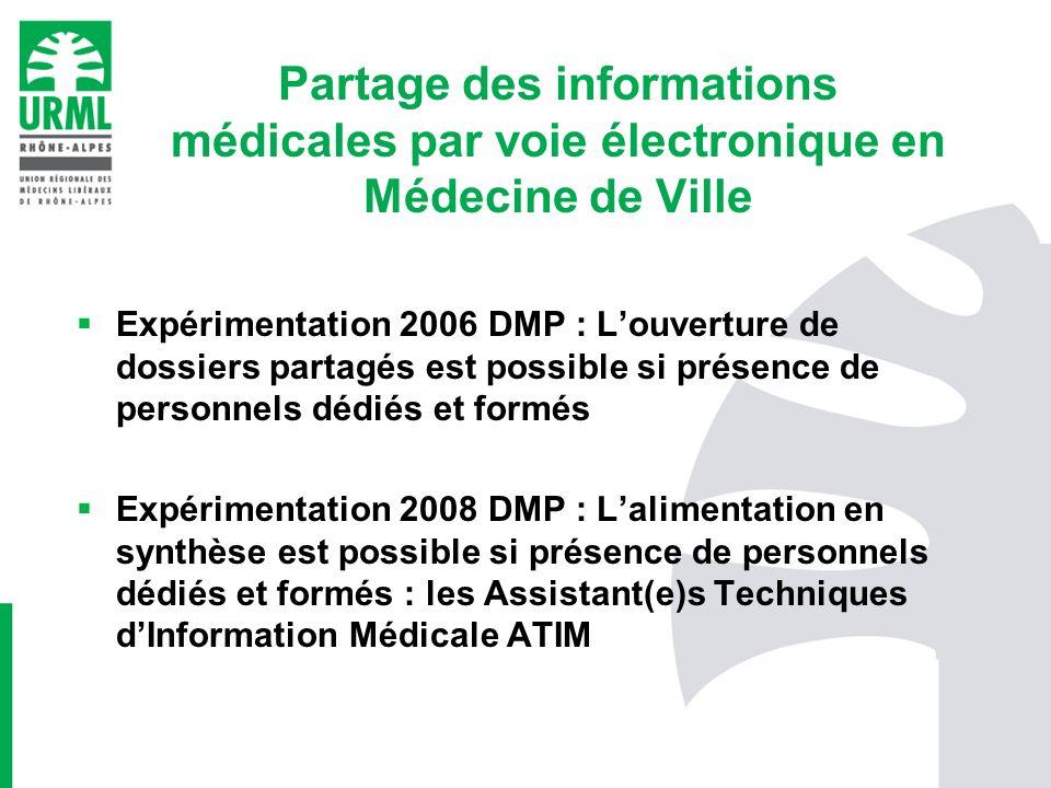 Partage des informations médicales par voie électronique en Médecine de Ville Expérimentation 2006 DMP : Louverture de dossiers partagés est possible