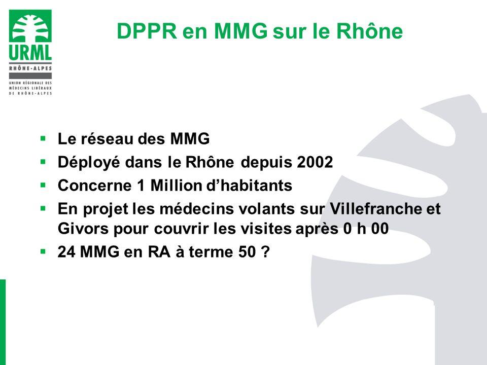 DPPR en MMG sur le Rhône Le réseau des MMG Déployé dans le Rhône depuis 2002 Concerne 1 Million dhabitants En projet les médecins volants sur Villefra