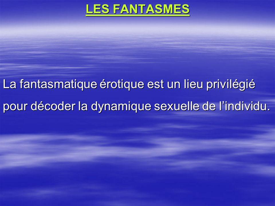 LES FANTASMES La fantasmatique érotique est un lieu privilégié pour décoder la dynamique sexuelle de lindividu.