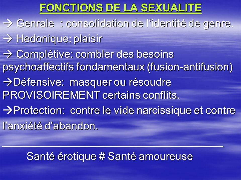 FONCTIONS DE LA SEXUALITE Genrale : consolidation de lidentité de genre. Genrale : consolidation de lidentité de genre. Hedonique: plaisir Hedonique: