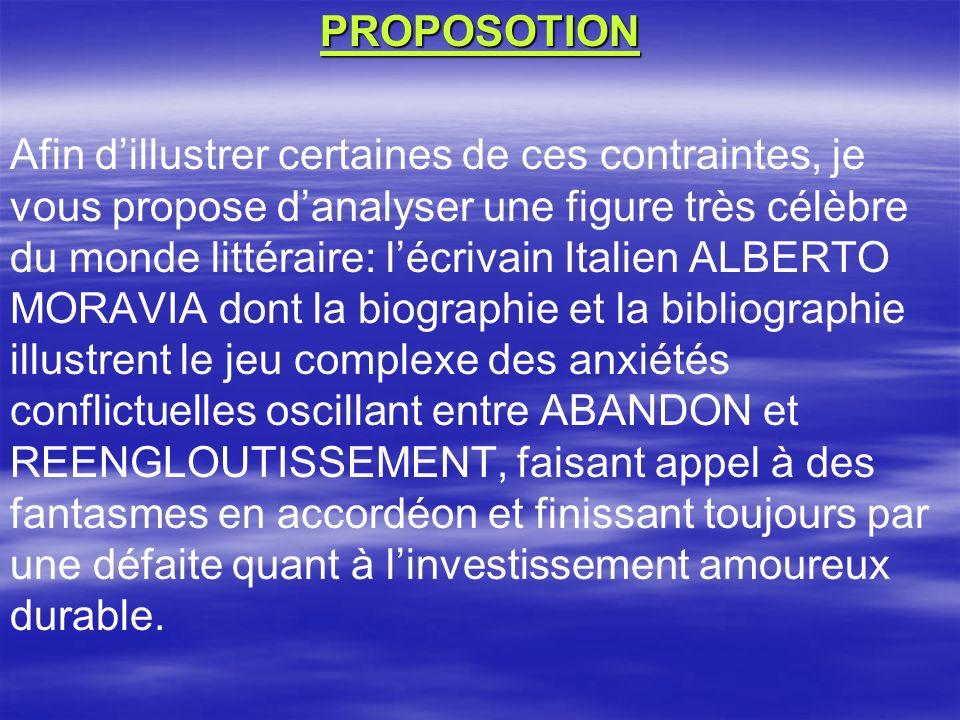 PROPOSOTION Afin dillustrer certaines de ces contraintes, je vous propose danalyser une figure très célèbre du monde littéraire: lécrivain Italien ALB