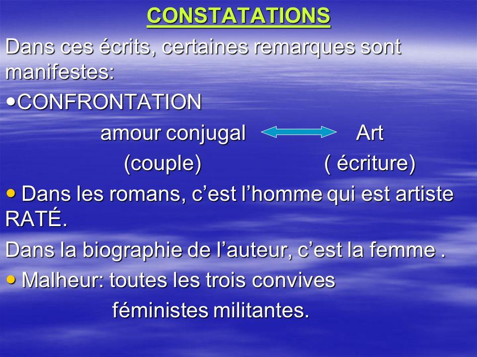 CONSTATATIONS Dans ces écrits, certaines remarques sont manifestes: CONFRONTATION CONFRONTATION amour conjugal Art (couple) ( écriture) (couple) ( écriture) Dans les romans, cest lhomme qui est artiste RATÉ.