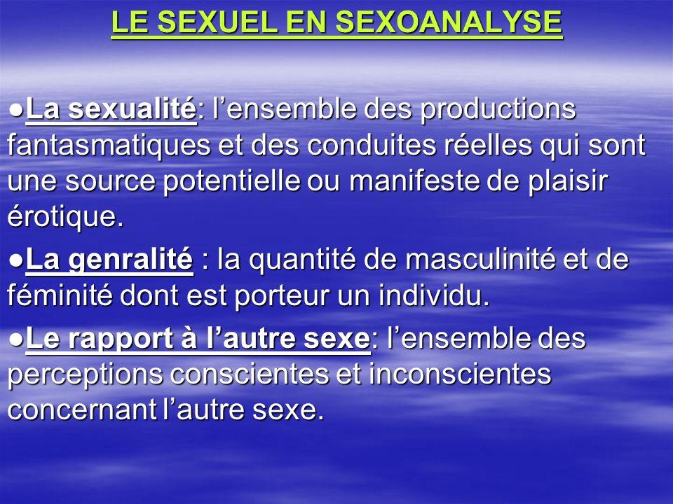LE SEXUEL EN SEXOANALYSE La sexualité: lensemble des productions fantasmatiques et des conduites réelles qui sont une source potentielle ou manifeste de plaisir érotique.La sexualité: lensemble des productions fantasmatiques et des conduites réelles qui sont une source potentielle ou manifeste de plaisir érotique.