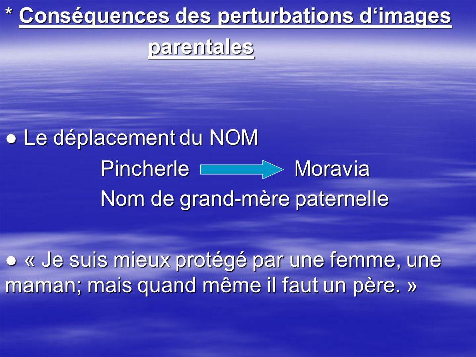 * Conséquences des perturbations dimages parentales Le déplacement du NOM Le déplacement du NOM Pincherle Moravia Nom de grand-mère paternelle « Je su