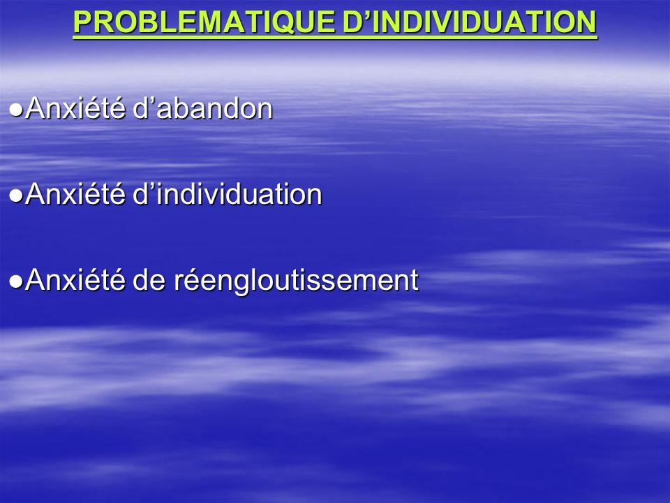 PROBLEMATIQUE DINDIVIDUATION Anxiété dabandon Anxiété dindividuation Anxiété de réengloutissement