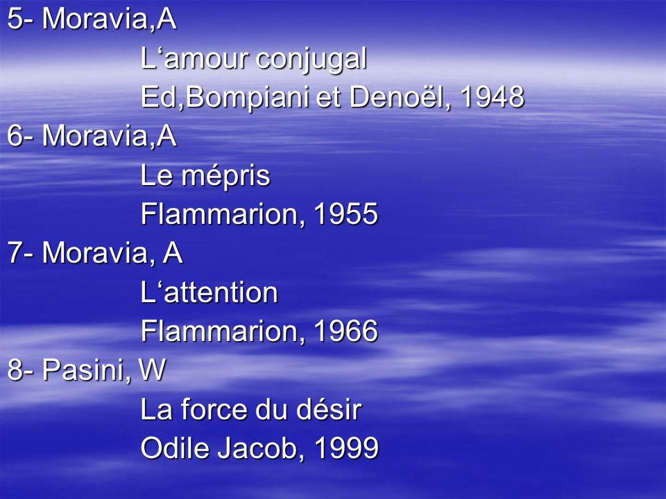 5- Moravia,A Lamour conjugal Ed,Bompiani et Denoël, 1948 6- Moravia,A Le mépris Flammarion, 1955 7- Moravia, A Lattention Flammarion, 1966 8- Pasini, W La force du désir Odile Jacob, 1999
