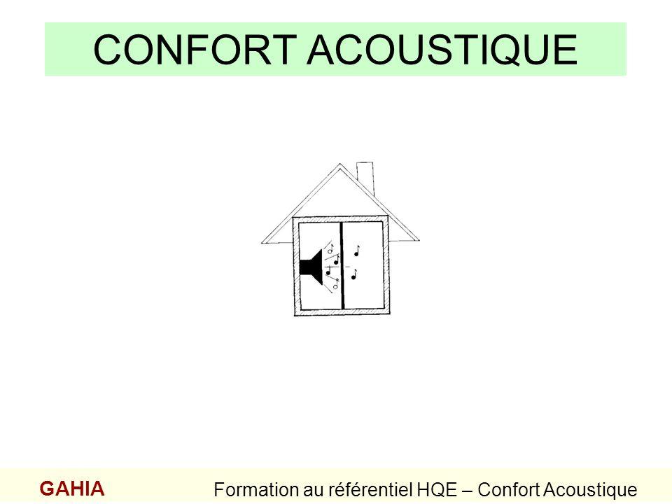 GAHIA Formation au référentiel HQE – Confort Acoustique CONFORT ACOUSTIQUE