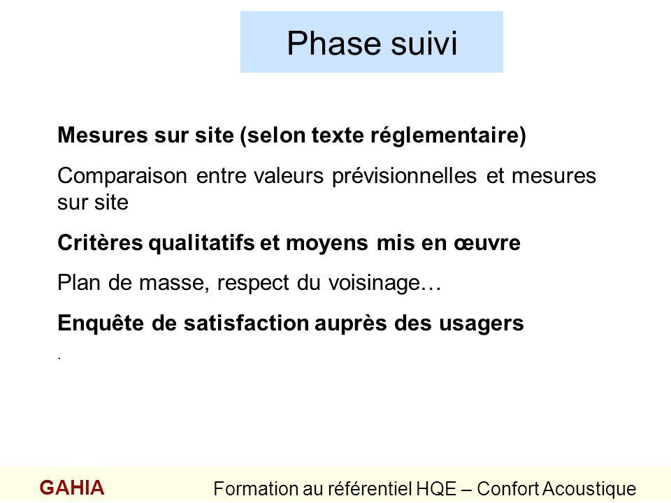 Phase suivi GAHIA Formation au référentiel HQE – Confort Acoustique Mesures sur site (selon texte réglementaire) Comparaison entre valeurs prévisionne