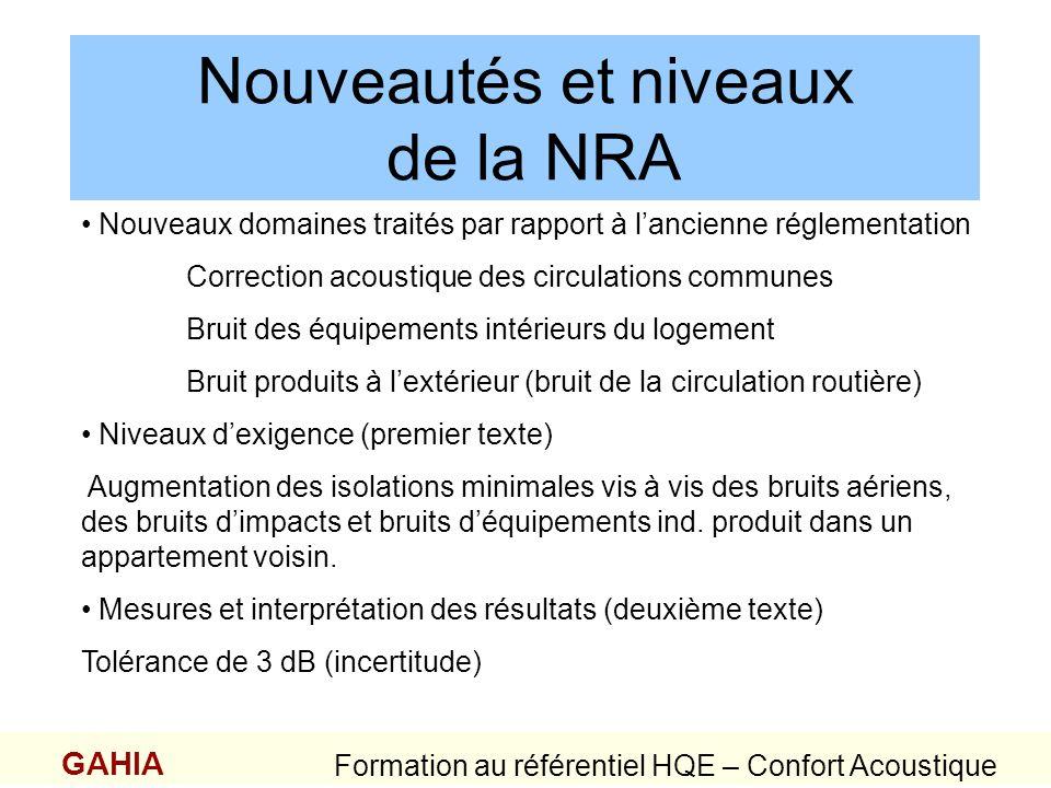 Nouveautés et niveaux de la NRA GAHIA Formation au référentiel HQE – Confort Acoustique Nouveaux domaines traités par rapport à lancienne réglementati