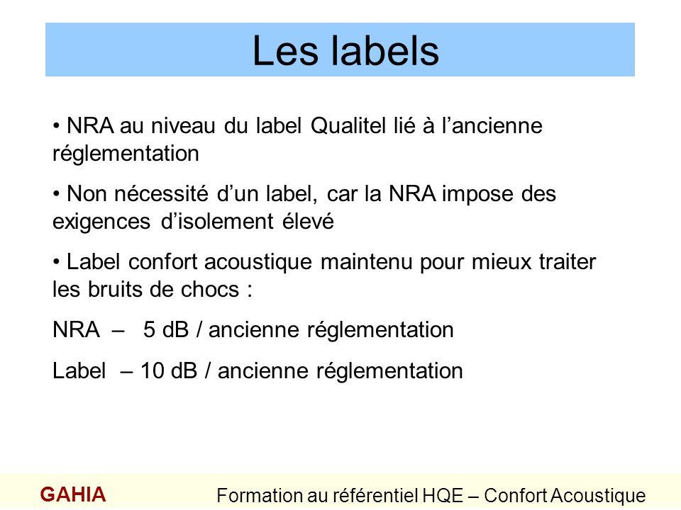 Les labels GAHIA Formation au référentiel HQE – Confort Acoustique NRA au niveau du label Qualitel lié à lancienne réglementation Non nécessité dun la
