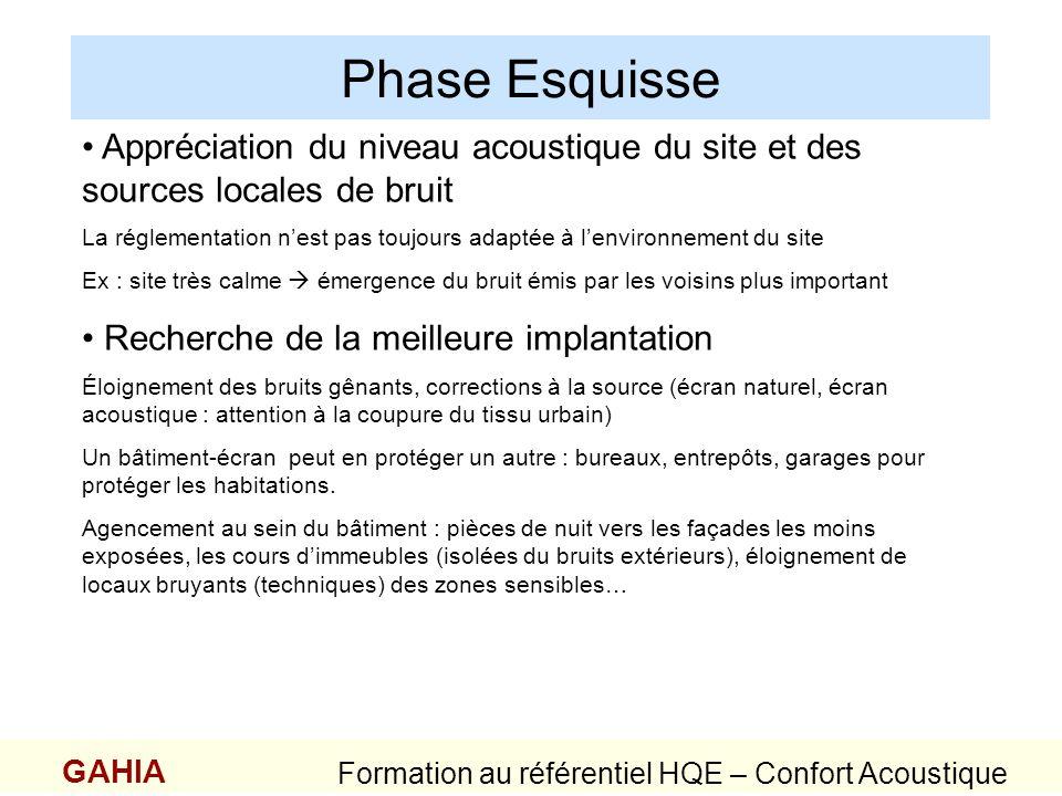 Phase Esquisse GAHIA Formation au référentiel HQE – Confort Acoustique Appréciation du niveau acoustique du site et des sources locales de bruit La ré