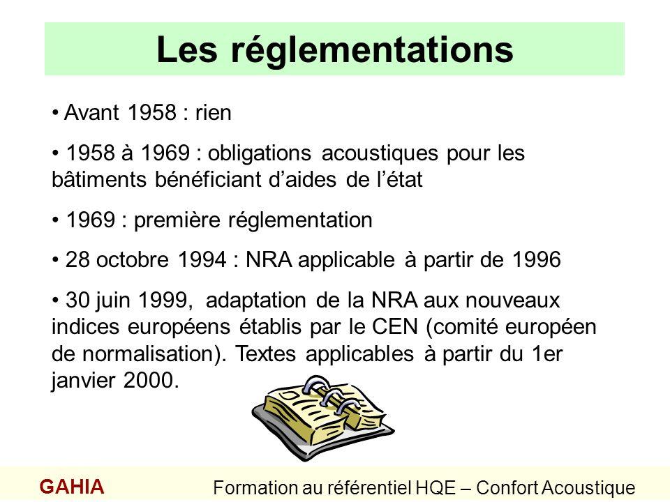 GAHIA Formation au référentiel HQE – Confort Acoustique Avant 1958 : rien 1958 à 1969 : obligations acoustiques pour les bâtiments bénéficiant daides