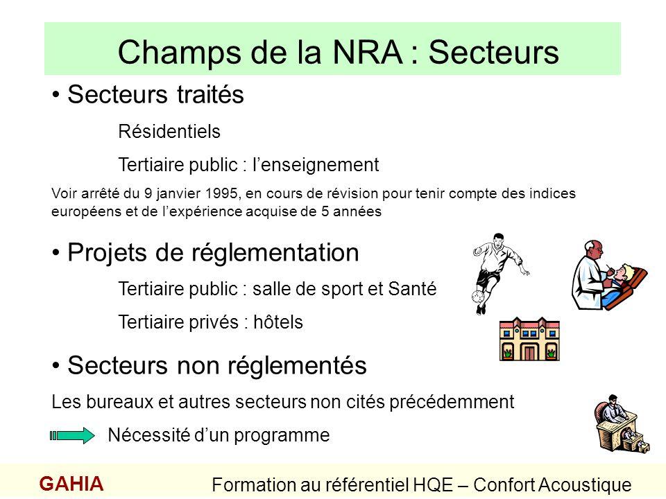 Champs de la NRA : Secteurs GAHIA Formation au référentiel HQE – Confort Acoustique Secteurs traités Résidentiels Tertiaire public : lenseignement Voi