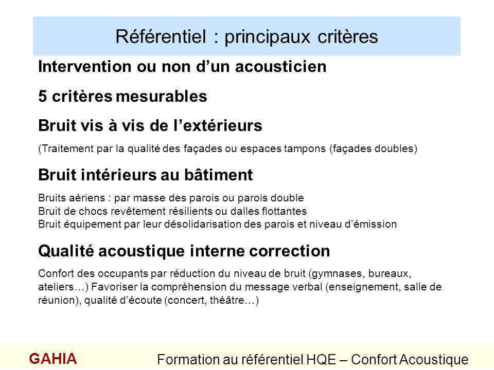 Référentiel : principaux critères GAHIA Formation au référentiel HQE – Confort Acoustique Intervention ou non dun acousticien 5 critères mesurables Br
