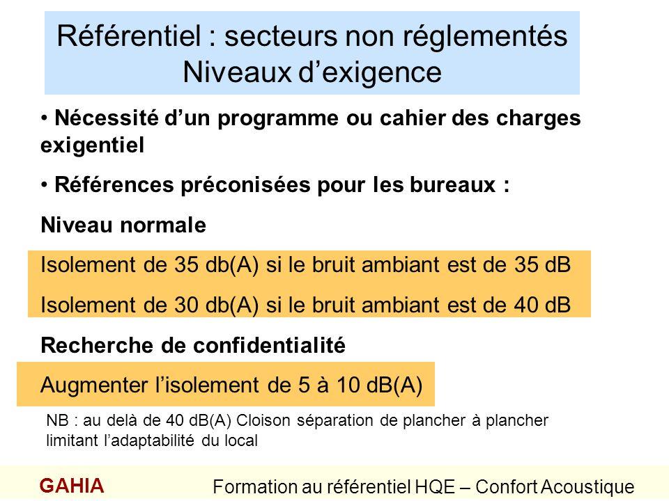 Référentiel : secteurs non réglementés Niveaux dexigence GAHIA Formation au référentiel HQE – Confort Acoustique Nécessité dun programme ou cahier des
