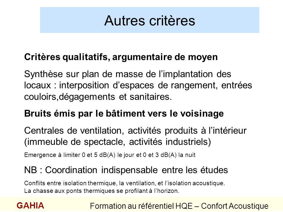 Autres critères GAHIA Formation au référentiel HQE – Confort Acoustique Critères qualitatifs, argumentaire de moyen Synthèse sur plan de masse de limp