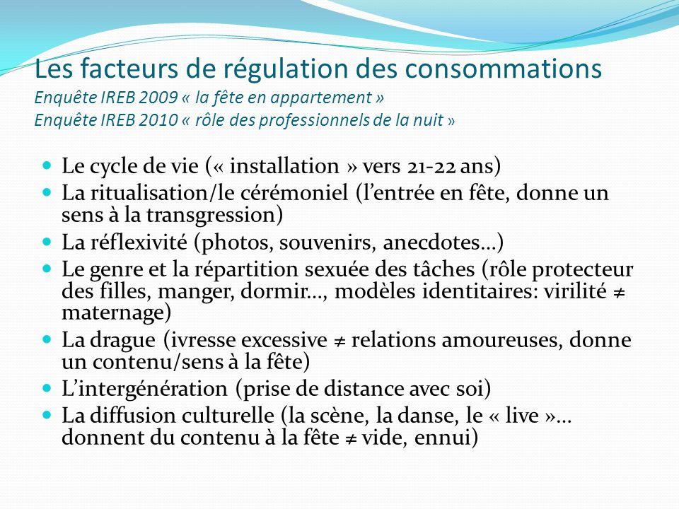 Les facteurs de régulation des consommations Enquête IREB 2009 « la fête en appartement » Enquête IREB 2010 « rôle des professionnels de la nuit » Le