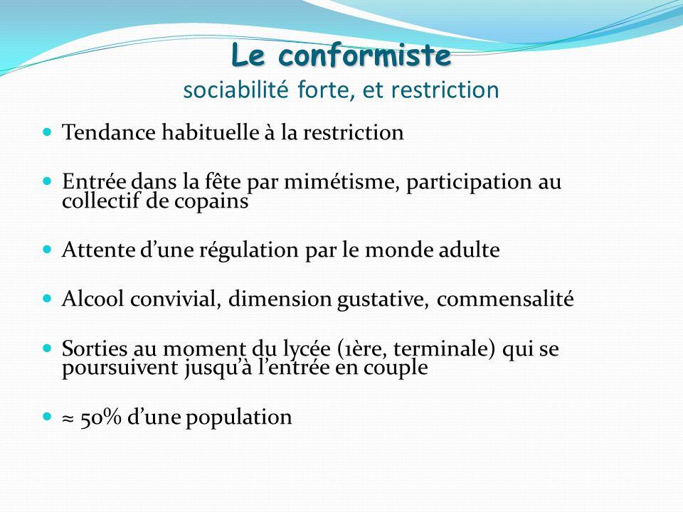 Le conformiste Le conformiste sociabilité forte, et restriction Tendance habituelle à la restriction Entrée dans la fête par mimétisme, participation