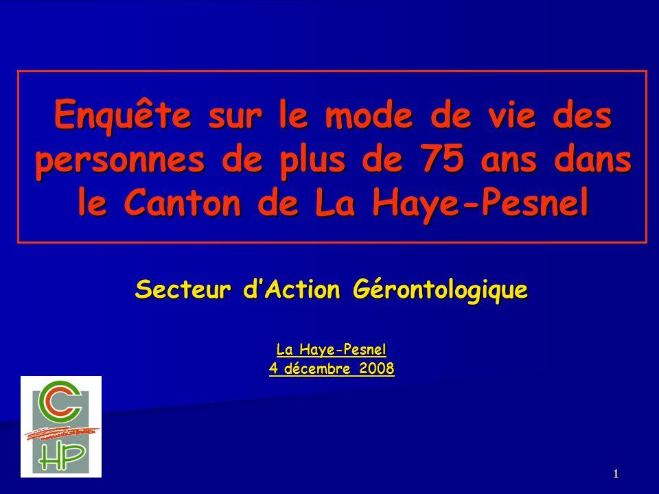 1 Enquête sur le mode de vie des personnes de plus de 75 ans dans le Canton de La Haye-Pesnel Secteur dAction Gérontologique La Haye-Pesnel 4 décembre 2008