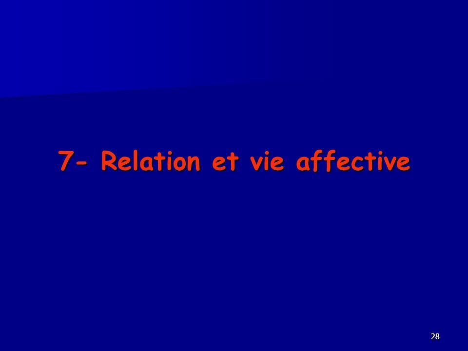 28 7- Relation et vie affective