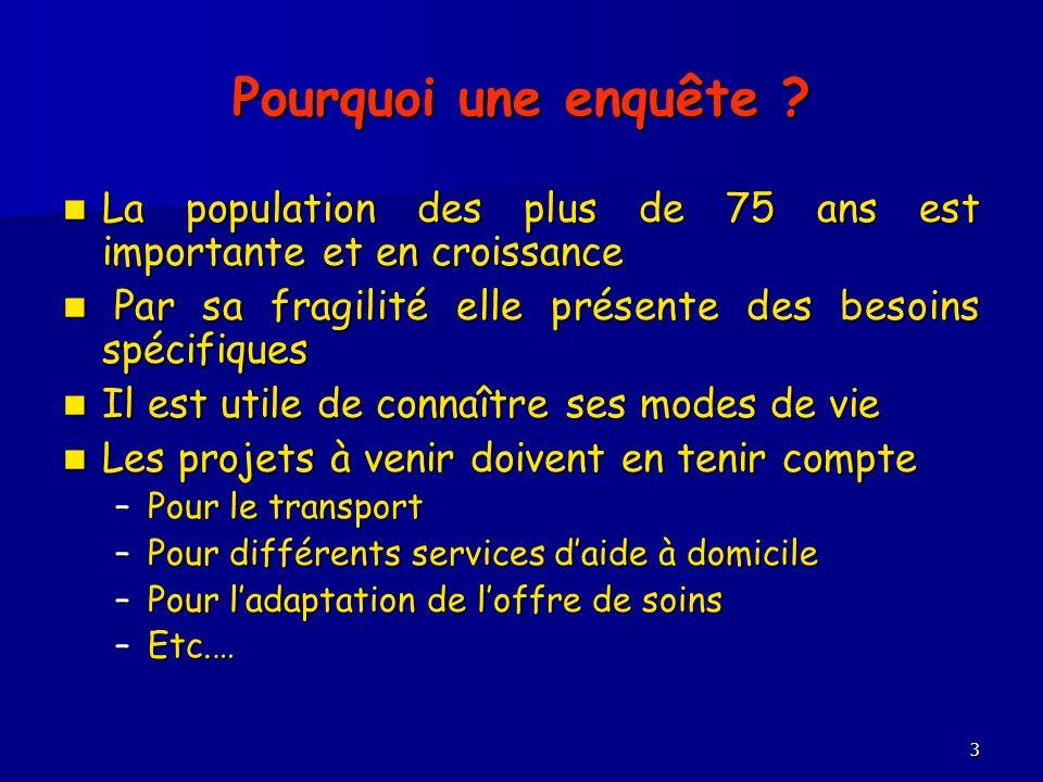 3 Pourquoi une enquête ? La population des plus de 75 ans est importante et en croissance La population des plus de 75 ans est importante et en croiss