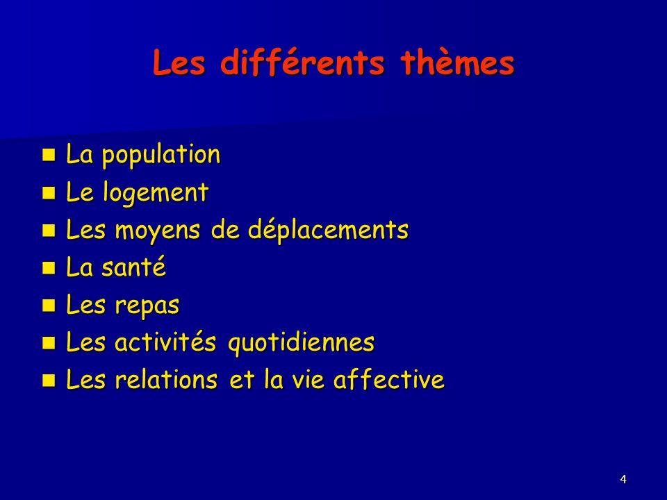 4 Les différents thèmes La population La population Le logement Le logement Les moyens de déplacements Les moyens de déplacements La santé La santé Le