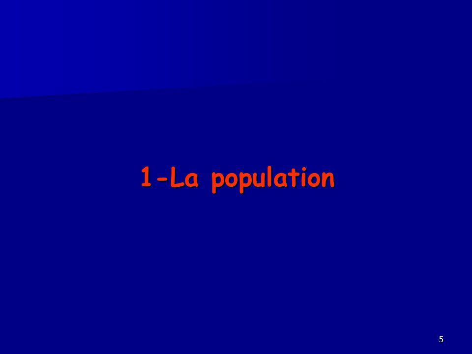 5 1-La population