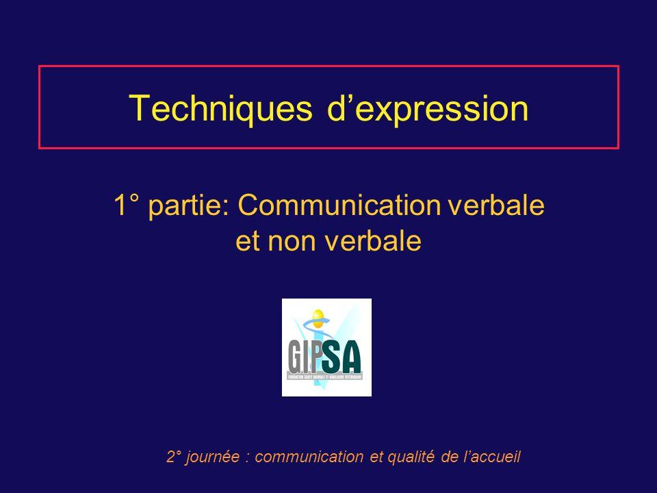 Techniques dexpression 1° partie: Communication verbale et non verbale 2° journée : communication et qualité de laccueil