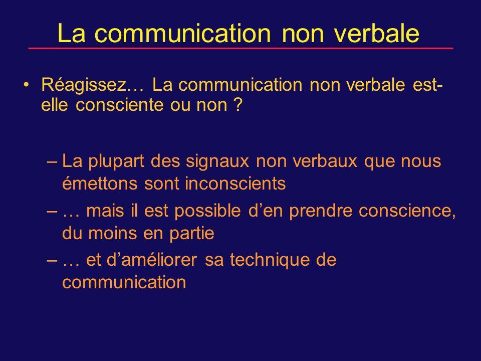 La communication non verbale Réagissez… La communication non verbale est- elle consciente ou non .