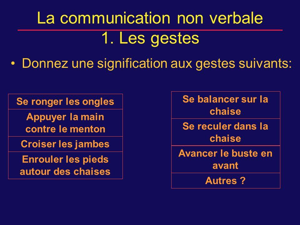 Donnez une signification aux gestes suivants: La communication non verbale 1.