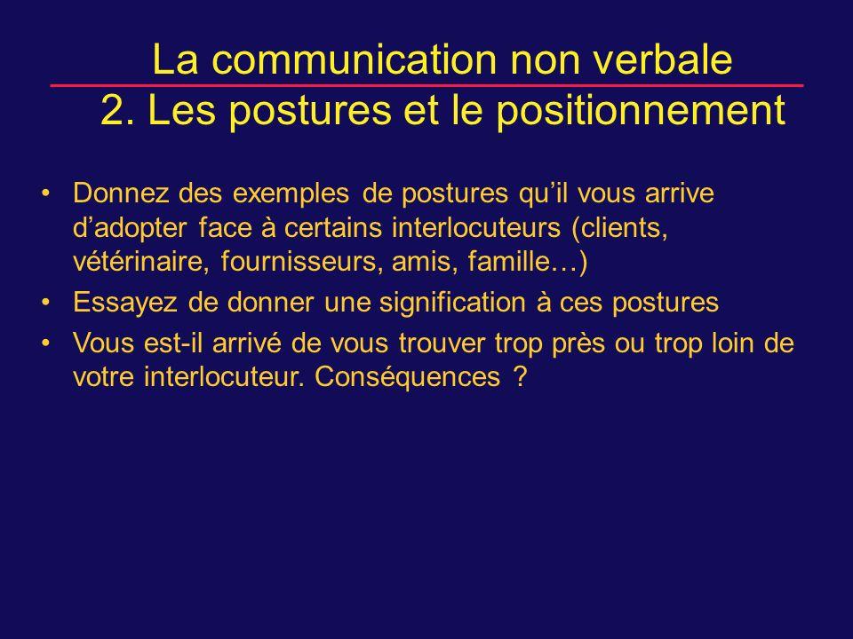 La communication non verbale 2.