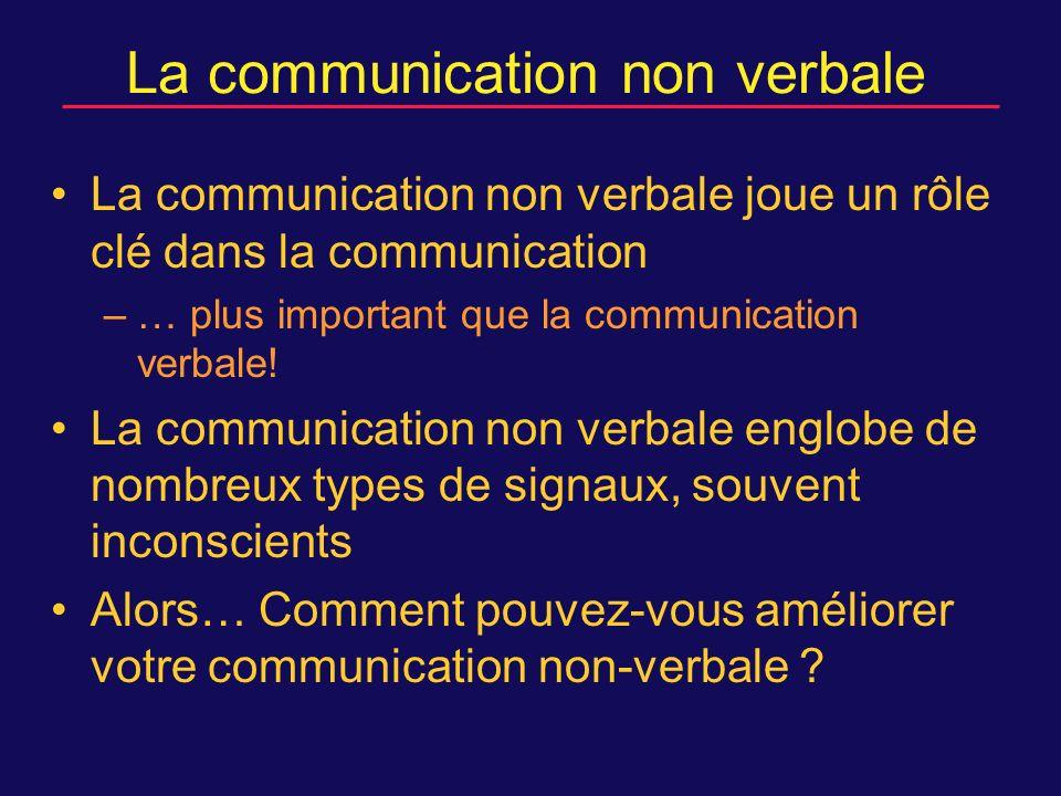 La communication non verbale La communication non verbale joue un rôle clé dans la communication –… plus important que la communication verbale.